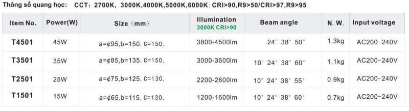 Thông số kỹ thuật T01 Series hay đèn tracklight có driver độc lập