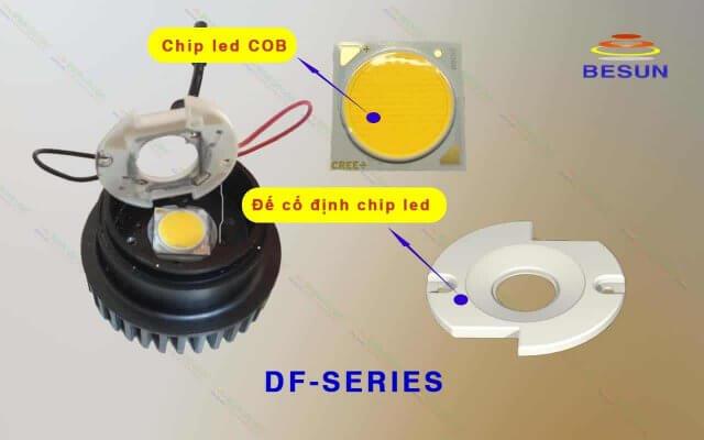 Chip led COB & đế cố định đèn led âm trần cao cấp