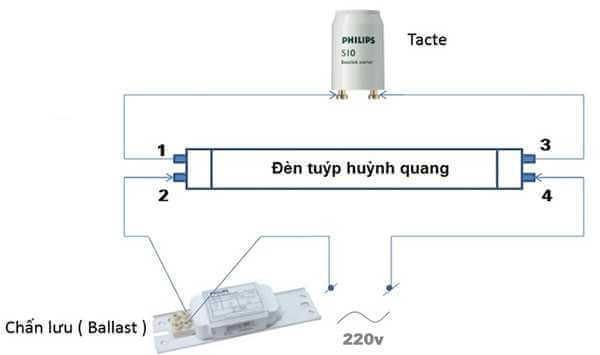 Sơ đồ nguyên lý mạch đèn ống bóng tuýp huỳnh quang