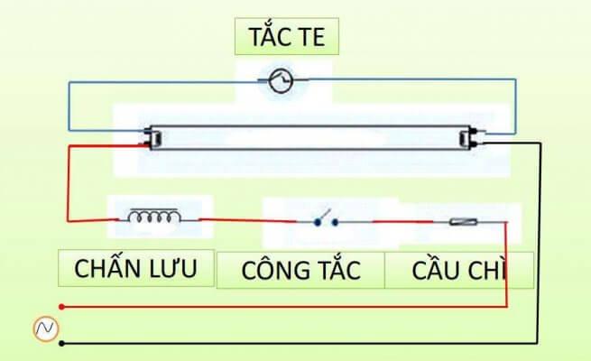 Sơ đồ lắp mạch điện đèn ống huỳnh quang