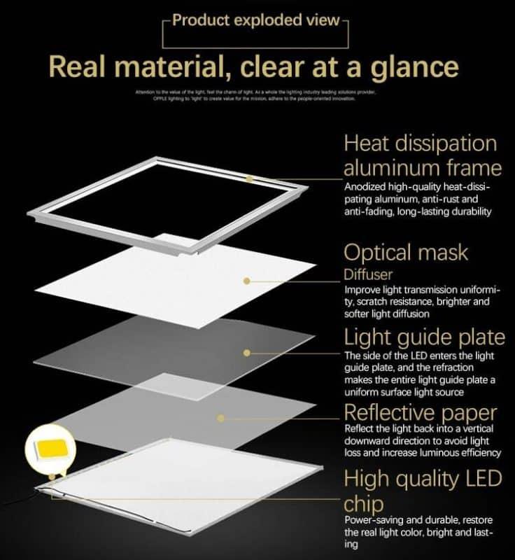 Cấu tạo đèn led panel siêu mỏng